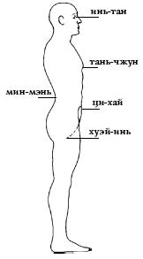 Упражнения для гибкости позвоночника при грыже